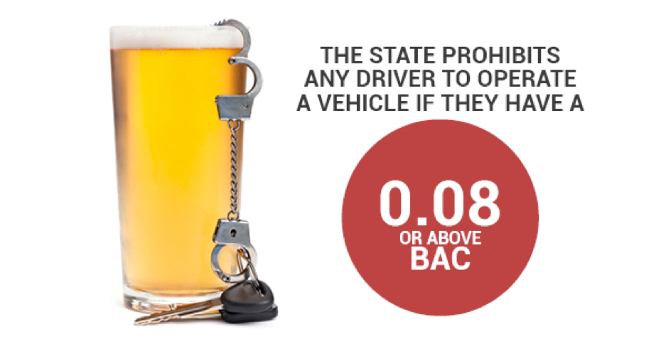 DUII FAQS: YOUR DRUNK DRIVING QUESTIONS ANSWERED