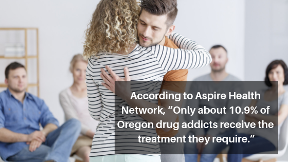 6 Publicly-Funded Rehab Facilities in Clackamas County