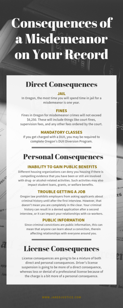 consequences of a misdemeanor on your record