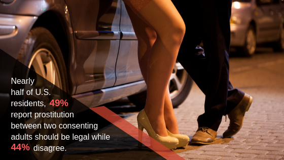 What is Considered Promoting Prostitution in Oregon