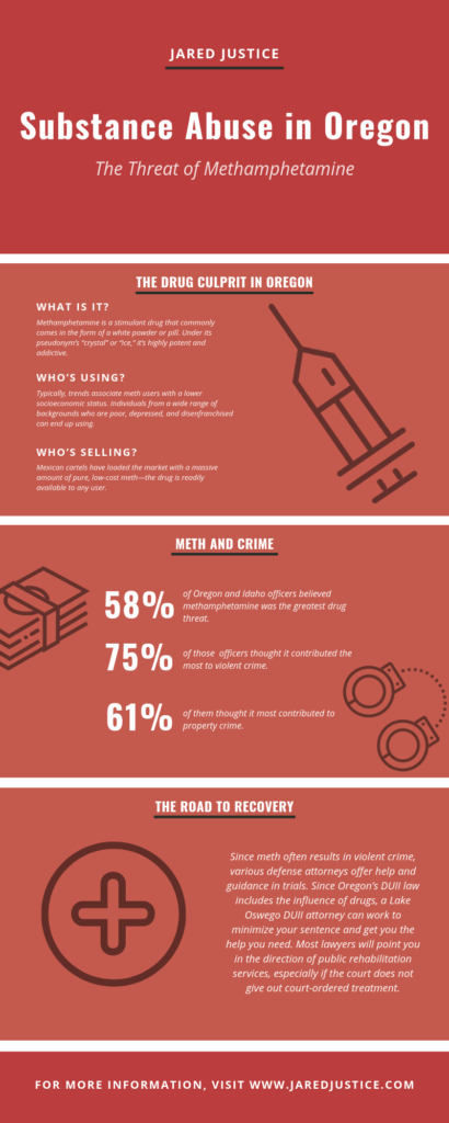 Substance Abuse in Oregon The Threat of Methamphetamine infographic