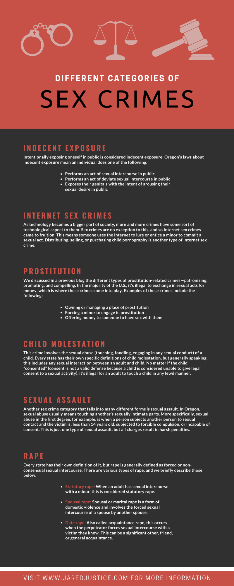 Categories of Sex Crimes